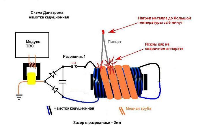 Дармовая энергия схема